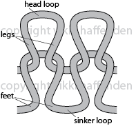 diagram_stitchCopyright