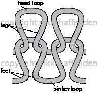 diagram_stitchCopyright
